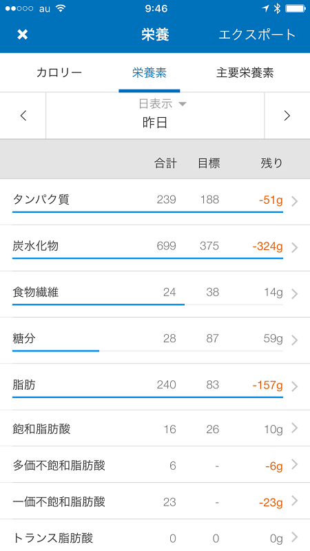 初心者 食事制限 アプリ おすすめ ダイエット