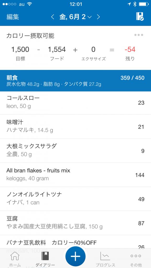 炭水化物 糖質制限 ダイエット