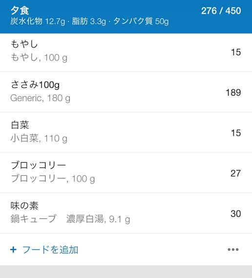 痩せる 食事制限 減量